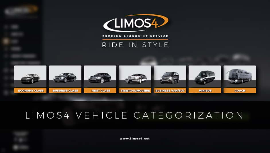 Limos4 Vehicle Categorization